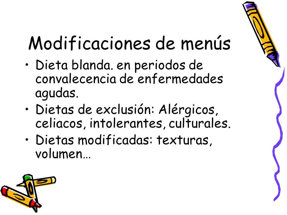 Modificaciones de menús