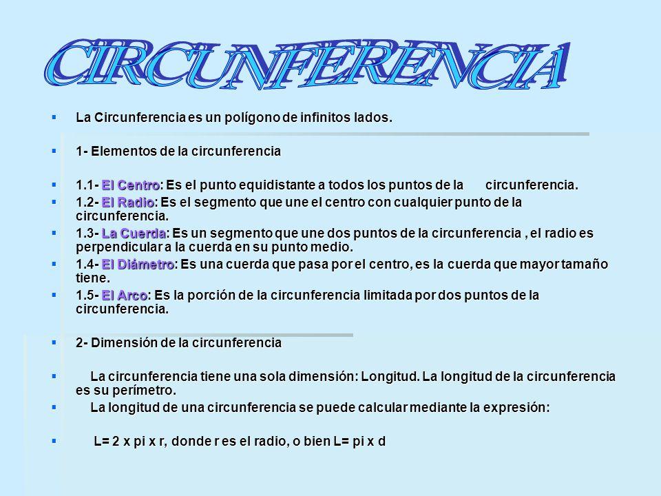 CIRCUNFERENCIA La Circunferencia es un polígono de infinitos lados.
