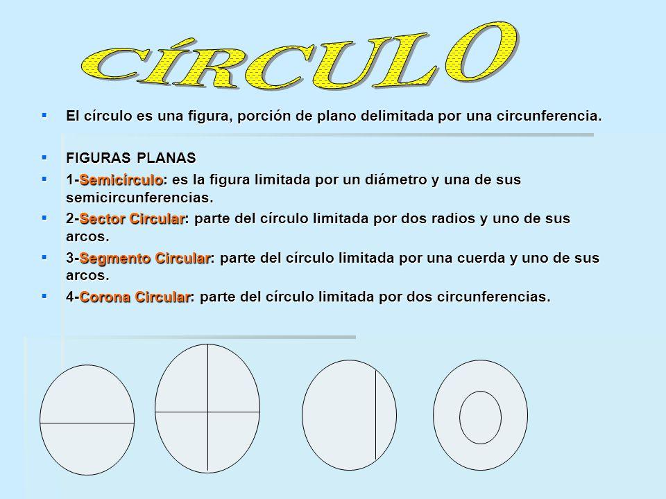 CÍRCULO El círculo es una figura, porción de plano delimitada por una circunferencia. FIGURAS PLANAS.