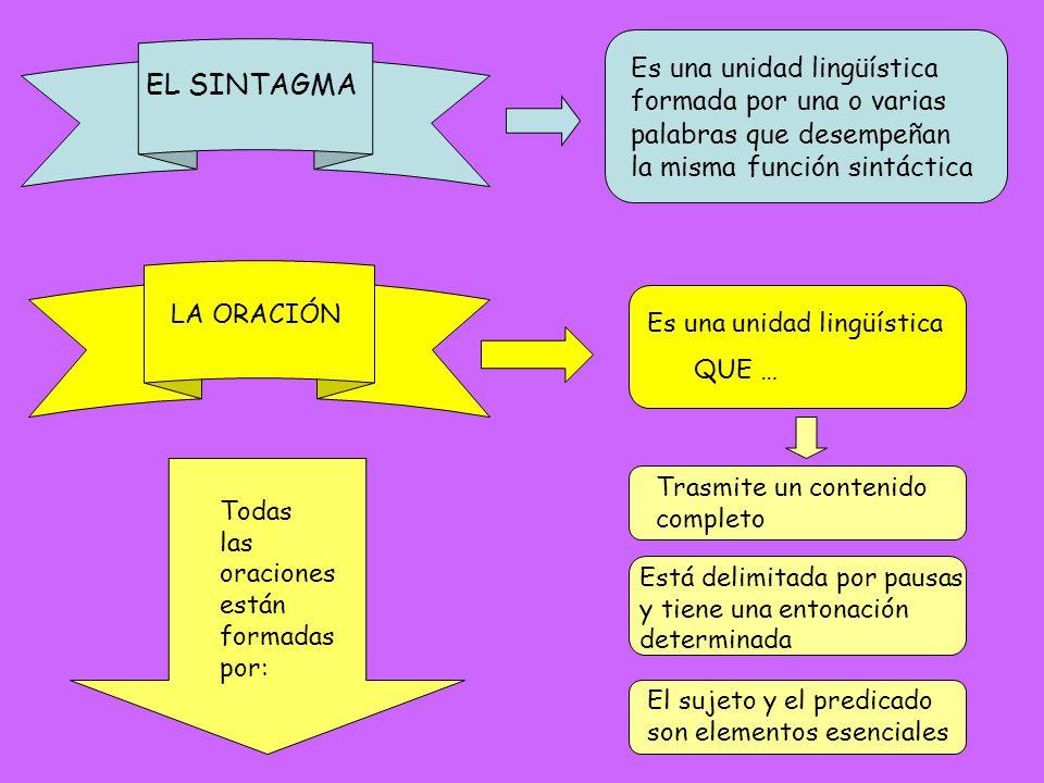 Es una unidad lingüística formada por una o varias palabras que desempeñan la misma función sintáctica