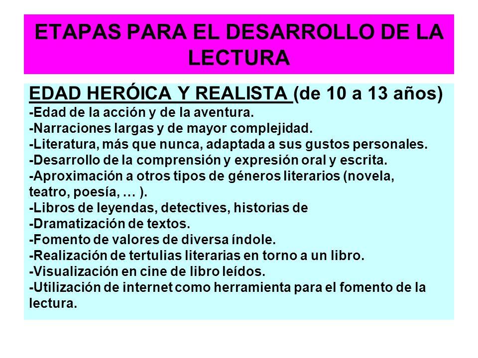 ETAPAS PARA EL DESARROLLO DE LA LECTURA