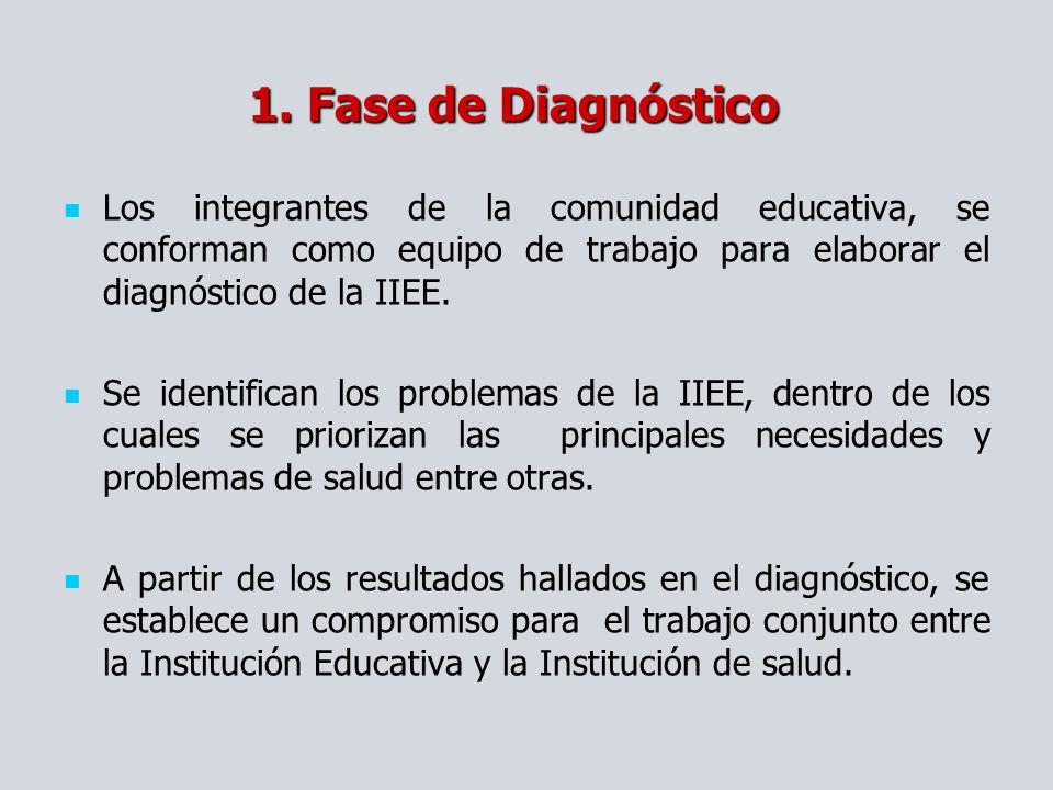 1. Fase de Diagnóstico Los integrantes de la comunidad educativa, se conforman como equipo de trabajo para elaborar el diagnóstico de la IIEE.