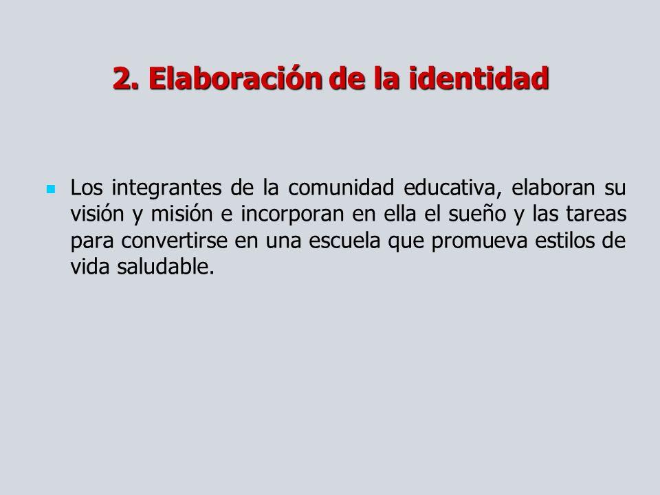 2. Elaboración de la identidad