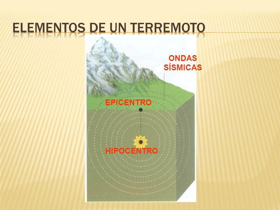 Los terremotos ppt video online descargar for Elementos de un vivero