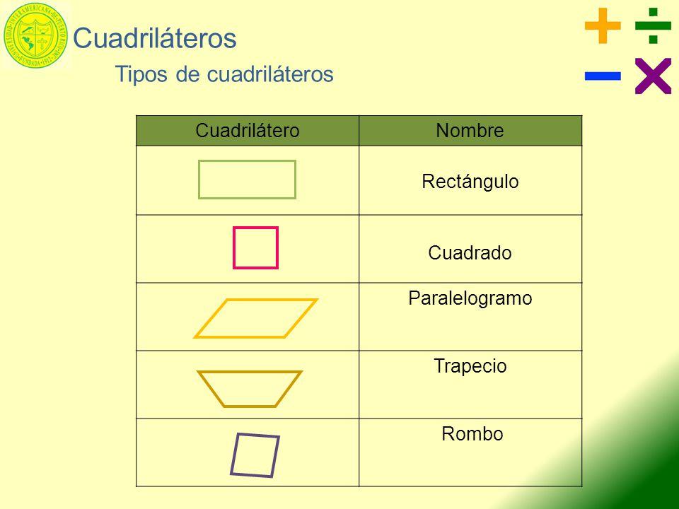 Cuadriláteros Tipos de cuadriláteros Cuadrilátero Nombre Rectángulo