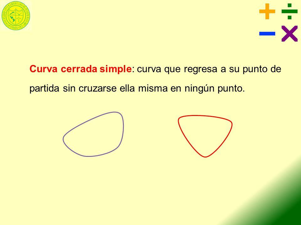 Curva cerrada simple: curva que regresa a su punto de partida sin cruzarse ella misma en ningún punto.