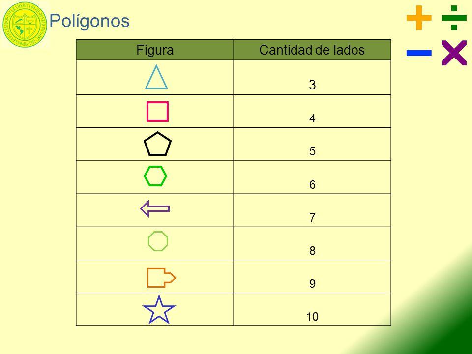 Polígonos Figura Cantidad de lados 3 4 5 6 7 8 9 10
