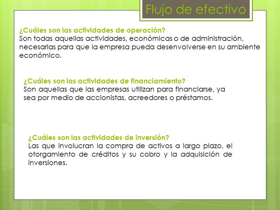 Universidad de managua asignatura presupuesto tema el for Efectivo ya sucursales