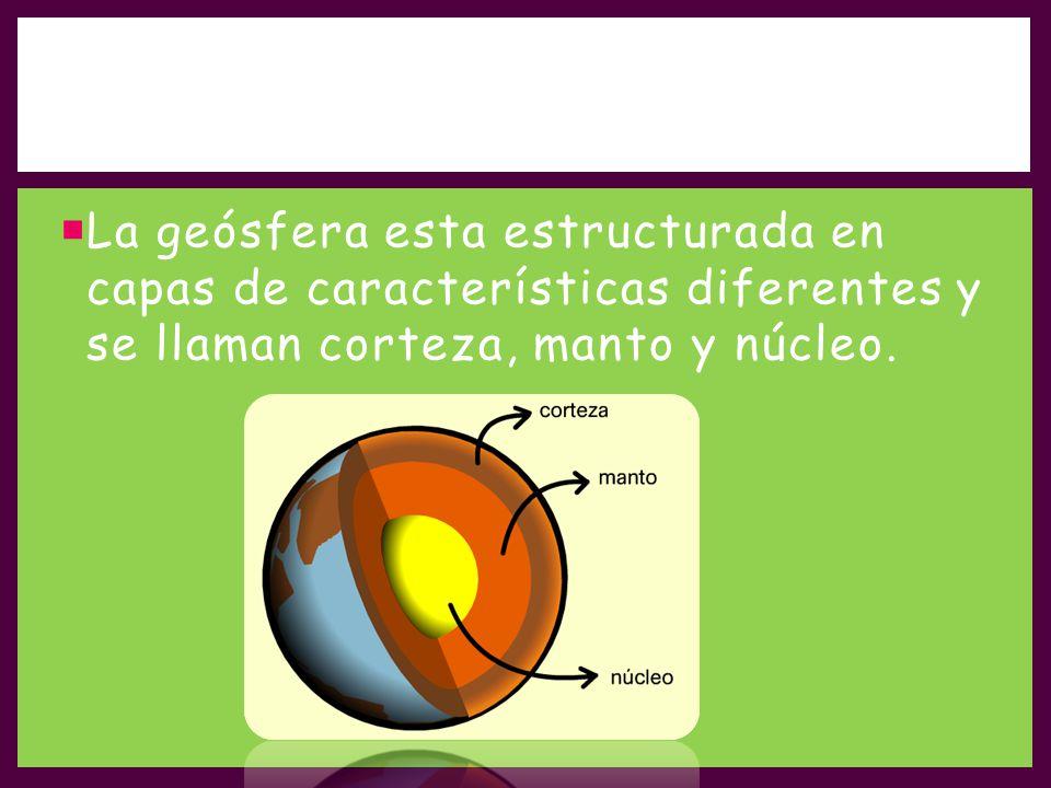 La geósfera esta estructurada en capas de características diferentes y se llaman corteza, manto y núcleo.