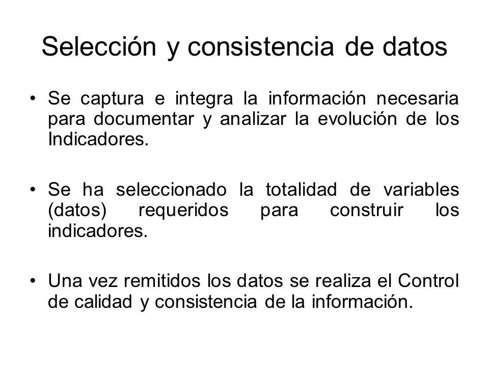 Selección y consistencia de datos