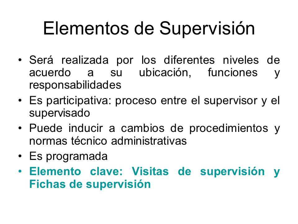 Elementos de Supervisión