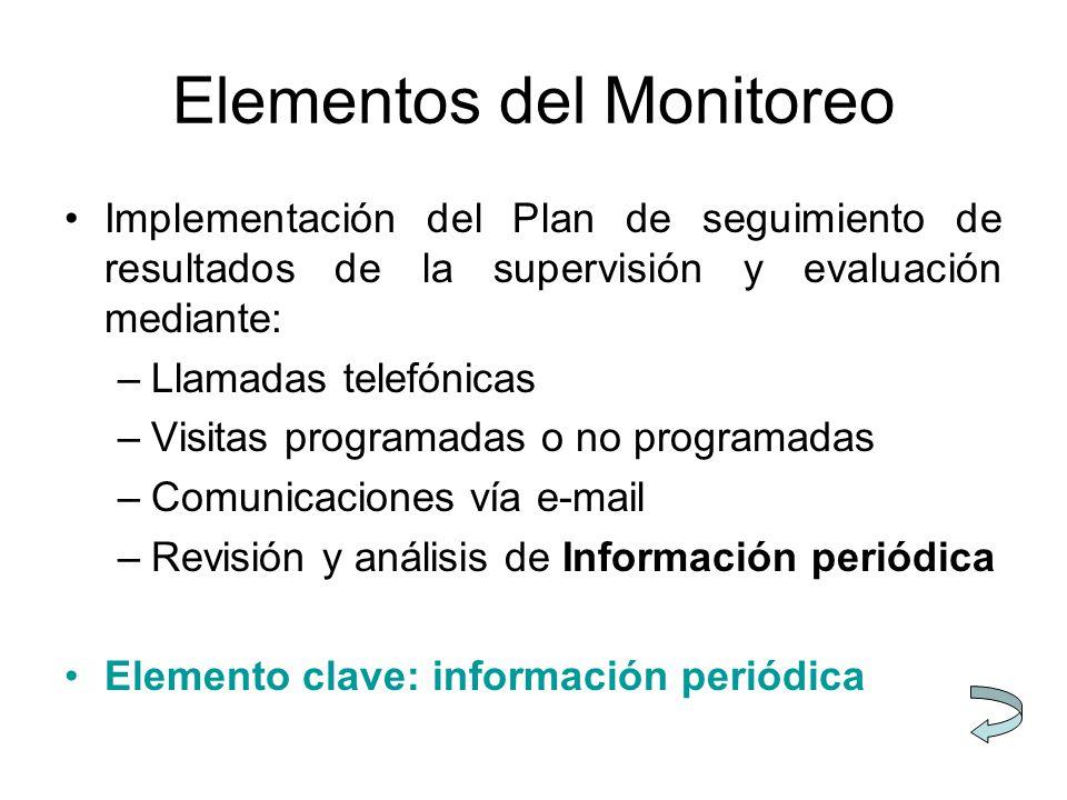 Elementos del Monitoreo