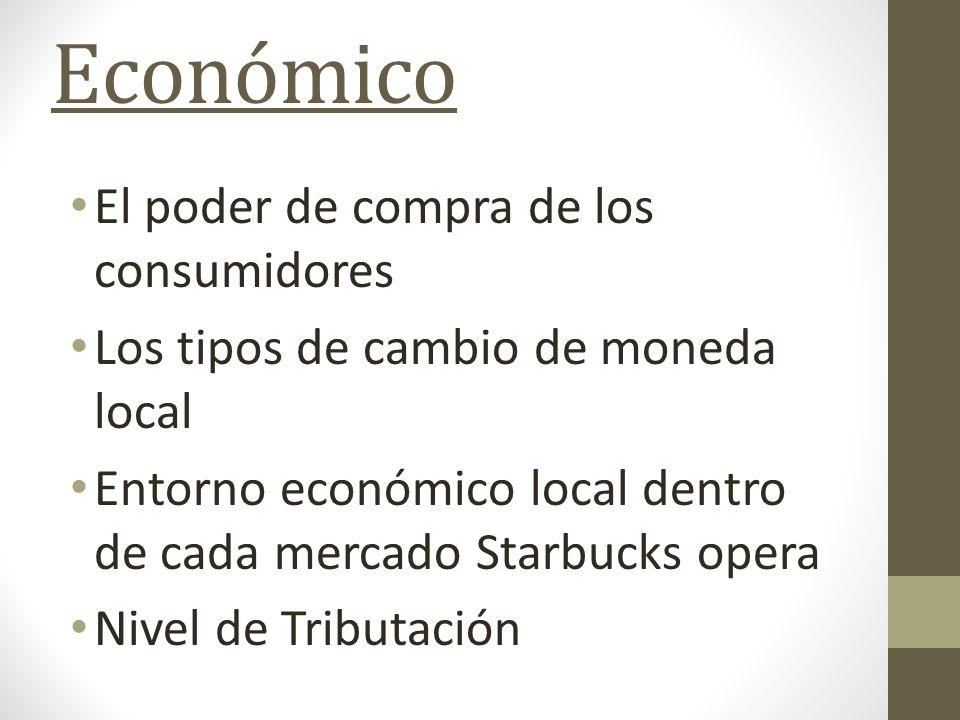 Económico El poder de compra de los consumidores