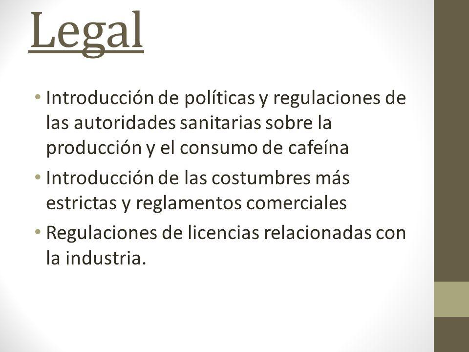 Legal Introducción de políticas y regulaciones de las autoridades sanitarias sobre la producción y el consumo de cafeína.