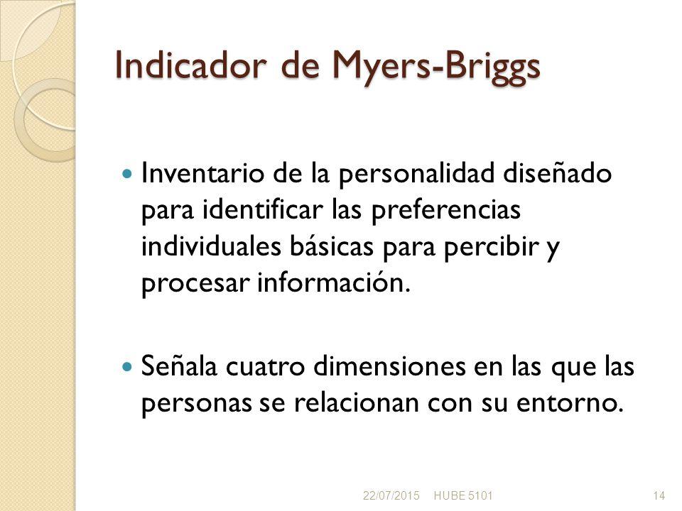 Indicador de Myers-Briggs