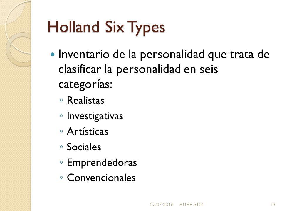 Holland Six Types Inventario de la personalidad que trata de clasificar la personalidad en seis categorías: