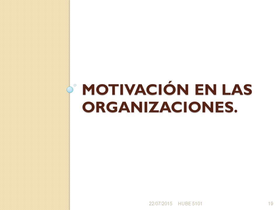 Motivación en las organizaciones.