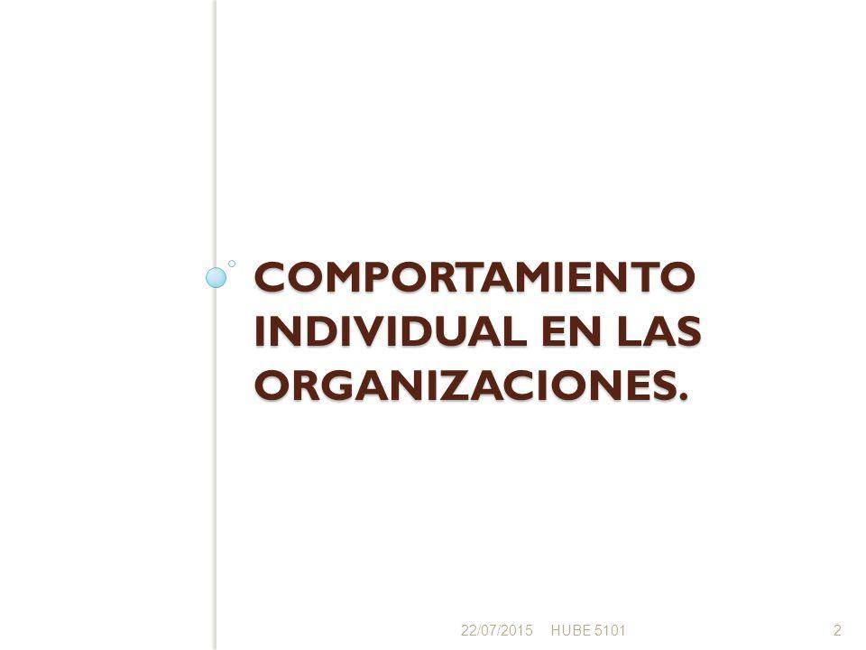 Comportamiento individual en las organizaciones.