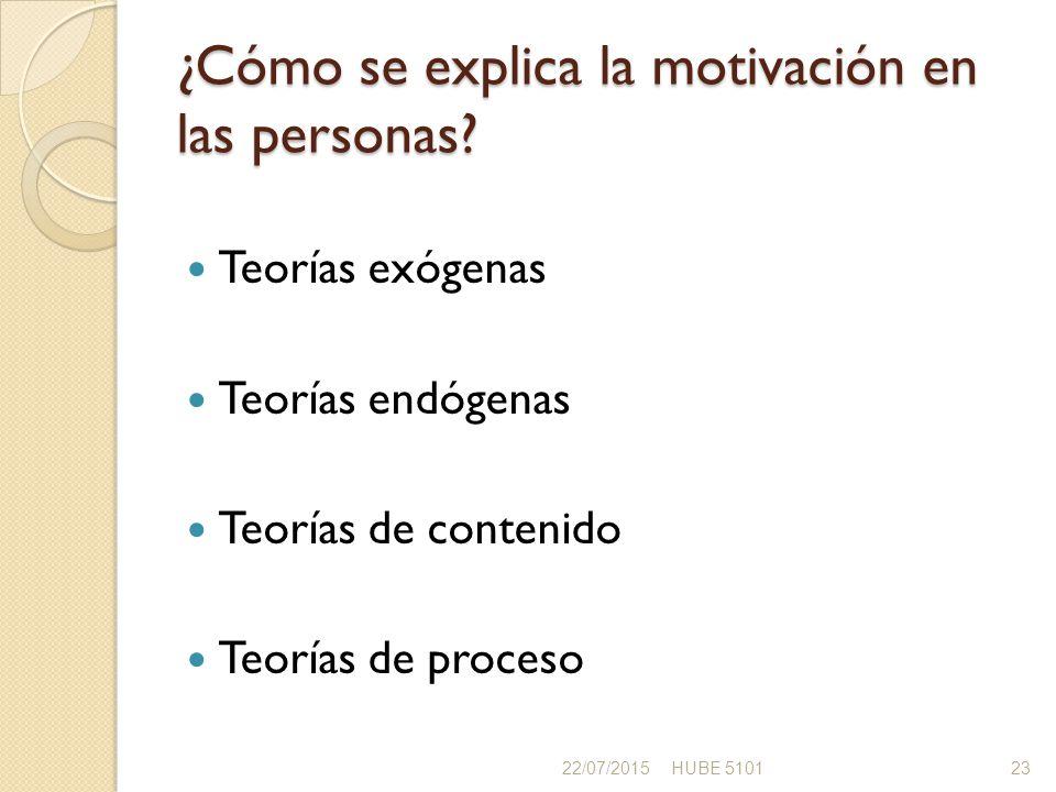 ¿Cómo se explica la motivación en las personas