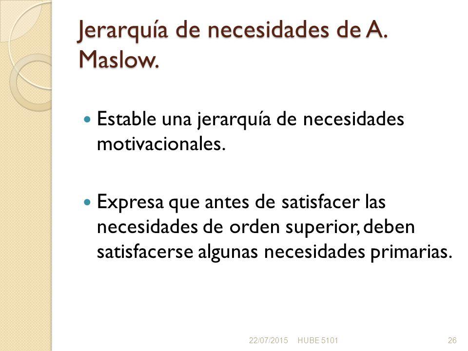 Jerarquía de necesidades de A. Maslow.