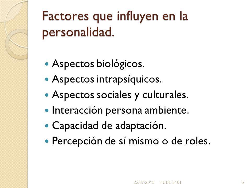 Factores que influyen en la personalidad.