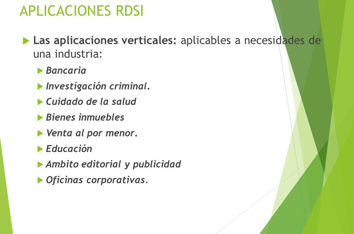 Red digital de servicios integrados rdsi ppt video for Oficinas bancarias abiertas por la tarde