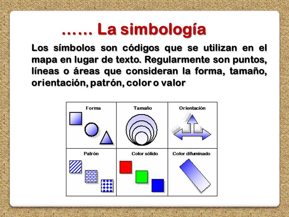 …… La simbología