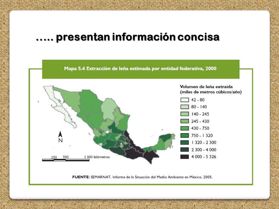 ..… presentan información concisa