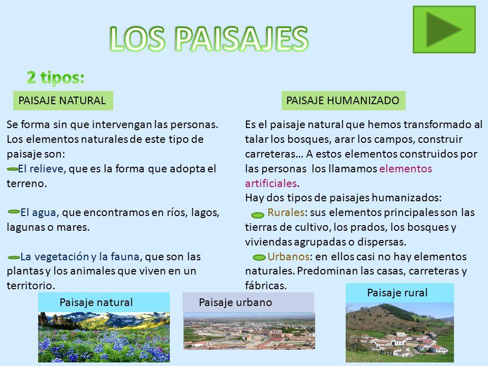 3 de primaria unidad 10 el paisaje ppt video online descargar - Tipos de paisajes ...