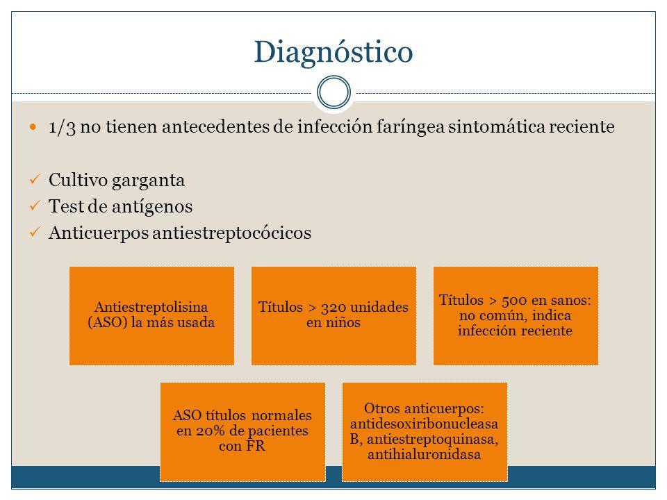 Diagnóstico 1/3 no tienen antecedentes de infección faríngea sintomática reciente. Cultivo garganta.