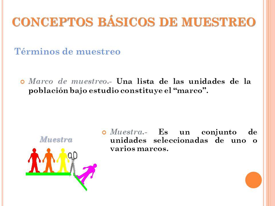 INTRODUCCIÓN A LOS MÉTODOS DE MUESTREO - ppt video online descargar