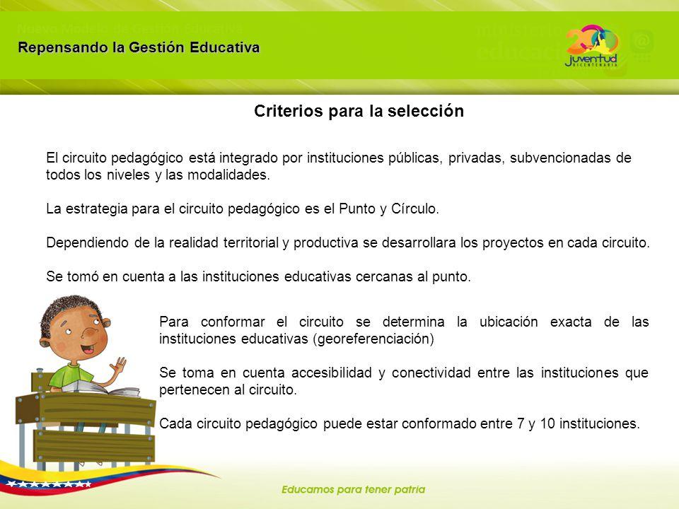 Repensando la gesti n educativa ppt descargar for La accion educativa en el exterior