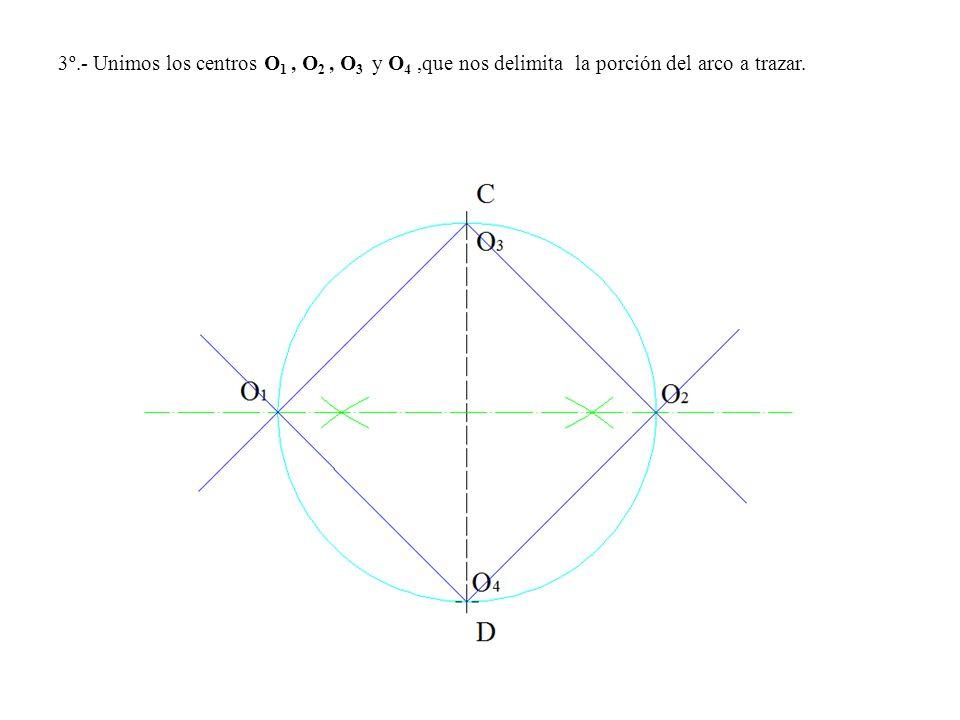 3º.- Unimos los centros O1 , O2 , O3 y O4 ,que nos delimita la porción del arco a trazar.