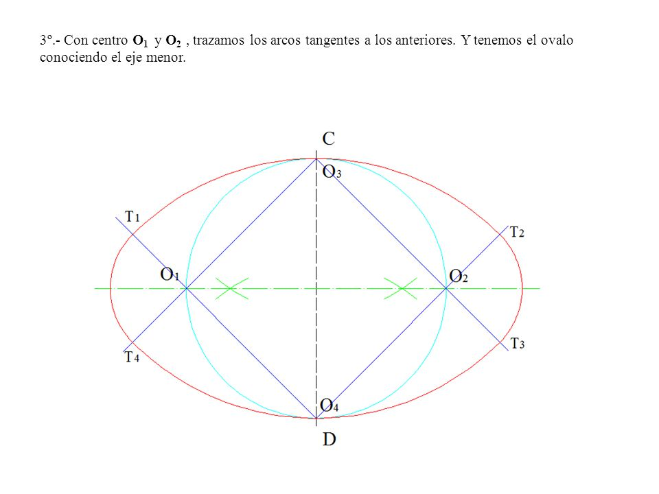 3º.- Con centro O1 y O2 , trazamos los arcos tangentes a los anteriores.