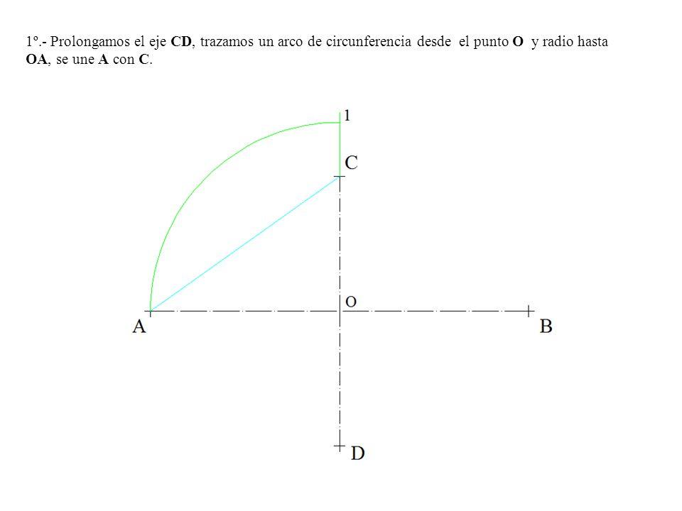 1º.- Prolongamos el eje CD, trazamos un arco de circunferencia desde el punto O y radio hasta OA, se une A con C.