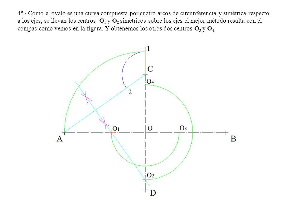 4º.- Como el ovalo es una curva compuesta por cuatro arcos de circunferencia y simétrica respecto a los ejes, se llevan los centros O1 y O2 simétricos sobre los ejes el mejor método resulta con el compas como vemos en la figura.