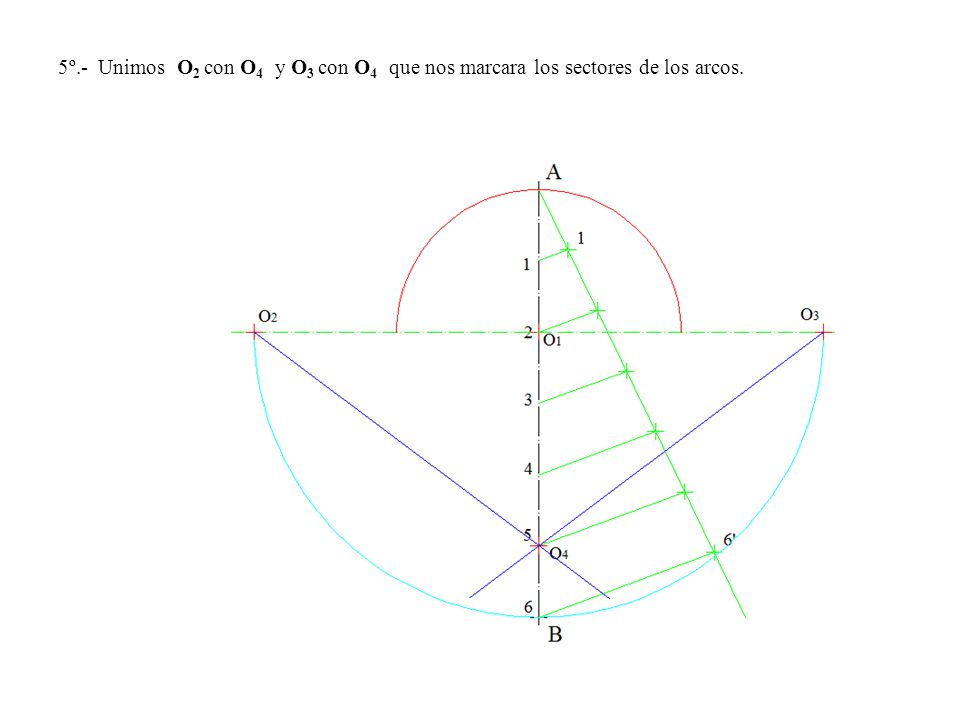 5º.- Unimos O2 con O4 y O3 con O4 que nos marcara los sectores de los arcos.