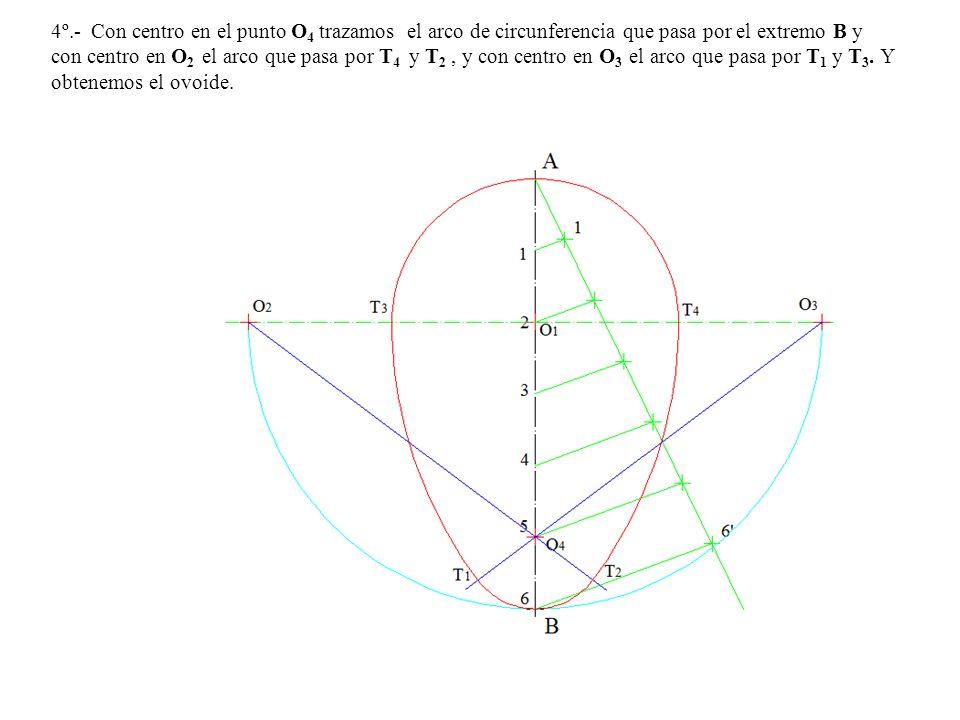 4º.- Con centro en el punto O4 trazamos el arco de circunferencia que pasa por el extremo B y con centro en O2 el arco que pasa por T4 y T2 , y con centro en O3 el arco que pasa por T1 y T3.