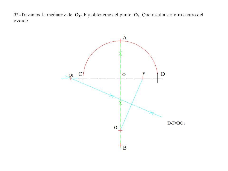 5º. -Trazamos la mediatriz de O1- F y obtenemos el punto O2
