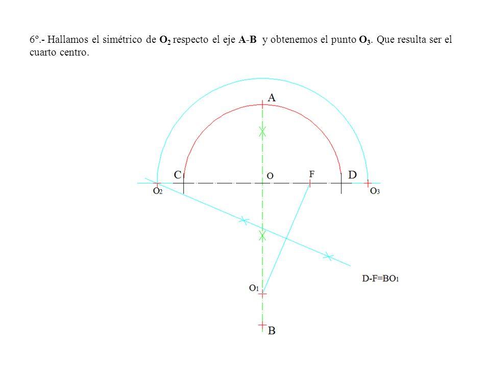 6º.- Hallamos el simétrico de O2 respecto el eje A-B y obtenemos el punto O3.