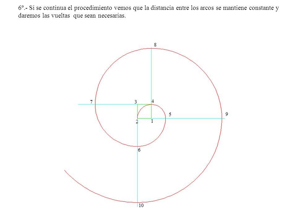 6º.- Si se continua el procedimiento vemos que la distancia entre los arcos se mantiene constante y daremos las vueltas que sean necesarias.
