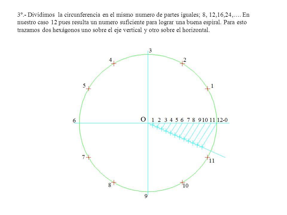3º.- Dividimos la circunferencia en el mismo numero de partes iguales; 8, 12,16,24,….