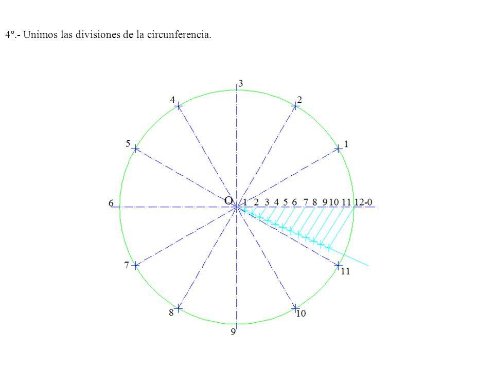 4º.- Unimos las divisiones de la circunferencia.