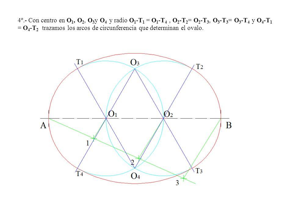 4º.- Con centro en O1, O2, O3y O4 y radio O1-T1 = O1-T4 , O2-T2= O2-T3, O3-T3= O3-T4 y O4-T1 = O4-T2 trazamos los arcos de circunferencia que determinan el ovalo.
