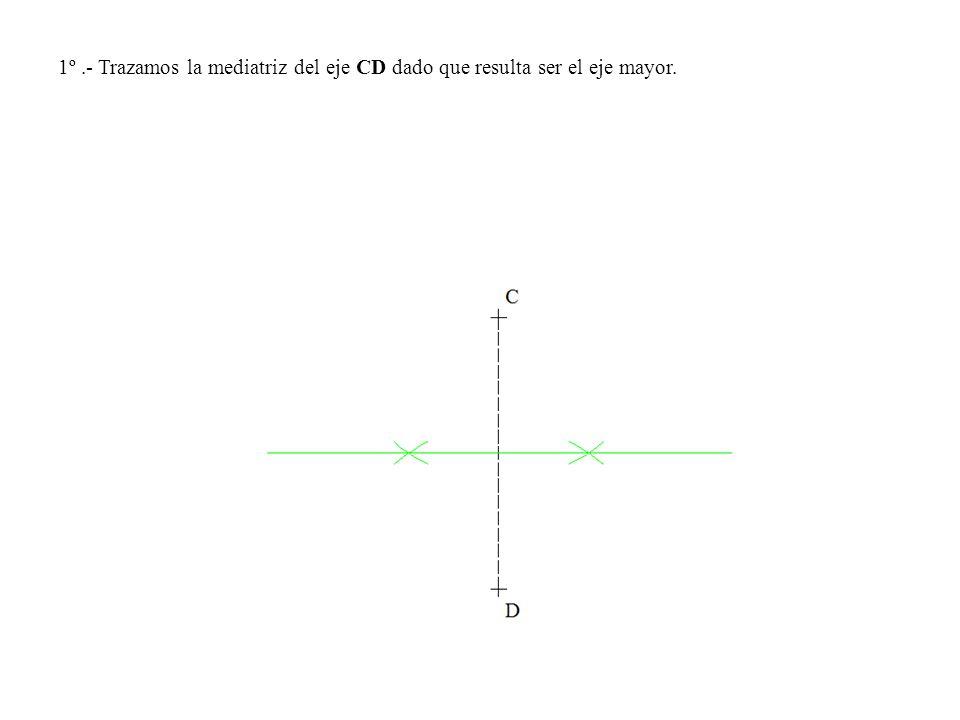 1º .- Trazamos la mediatriz del eje CD dado que resulta ser el eje mayor.