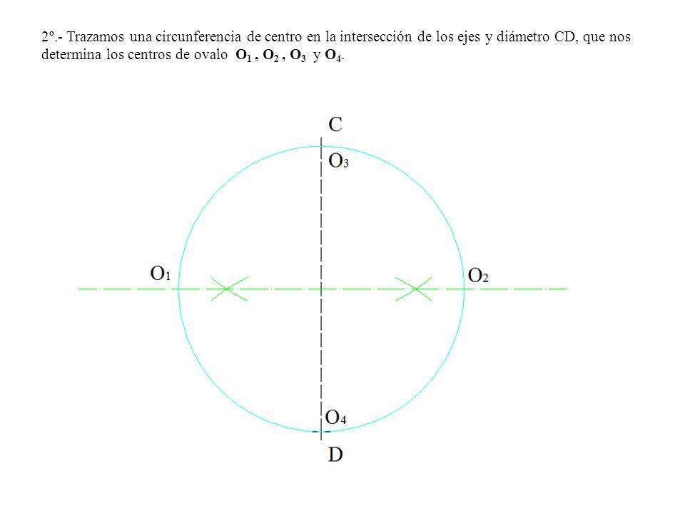 2º.- Trazamos una circunferencia de centro en la intersección de los ejes y diámetro CD, que nos determina los centros de ovalo O1 , O2 , O3 y O4.