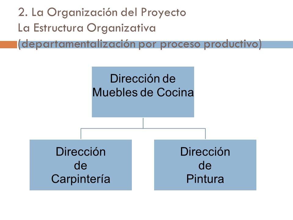 Estudio de la organizaci n ppt descargar - Direccion de cocina ...