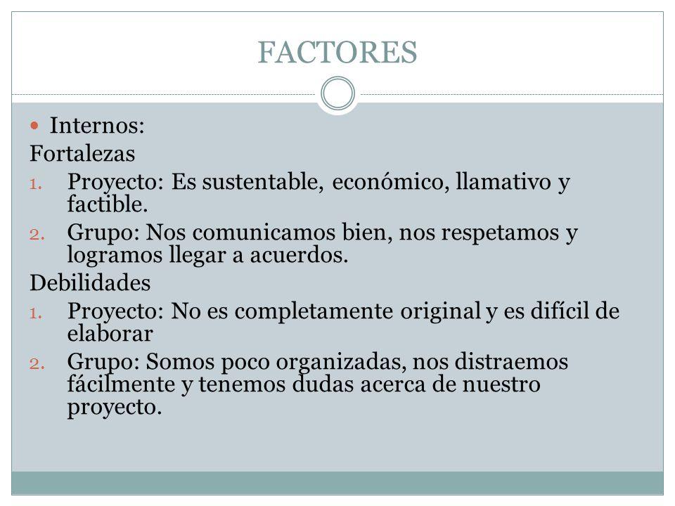 FACTORES Internos: Fortalezas