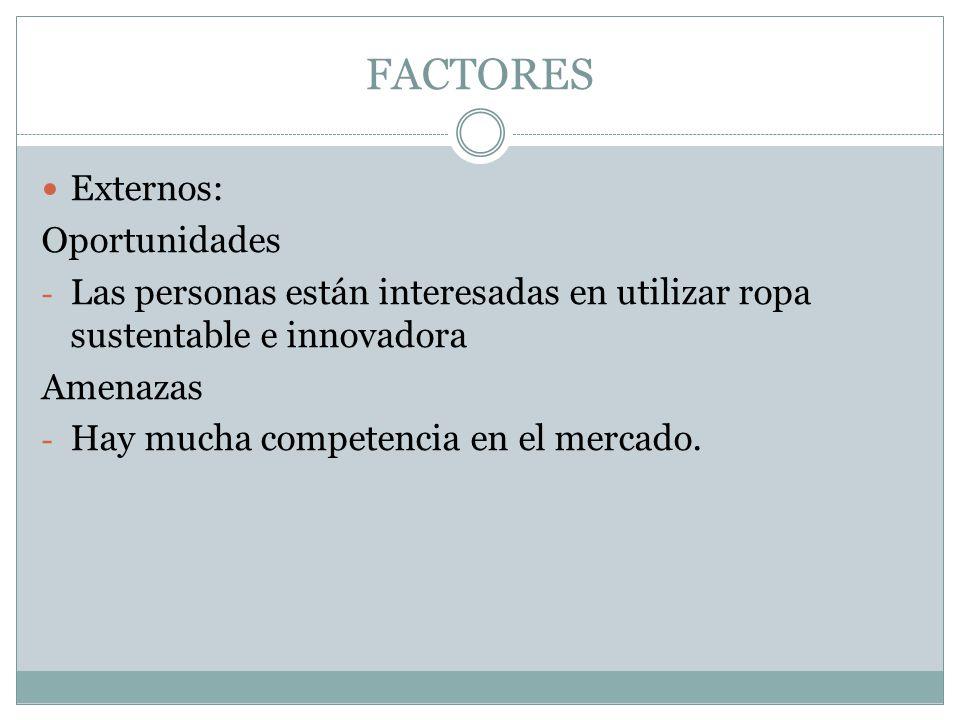 FACTORES Externos: Oportunidades