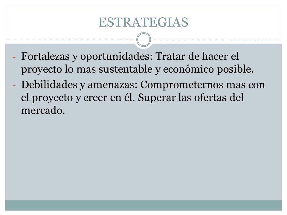 ESTRATEGIAS Fortalezas y oportunidades: Tratar de hacer el proyecto lo mas sustentable y económico posible.